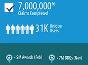 VA's 5-millionth Claim Processing Data Image