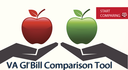 GI Bill Comparison Tool illustration of tool hands.