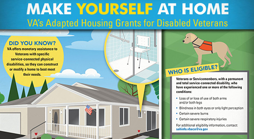 Make yourself at home. VA's adapted housing grants for disabled Veterans.