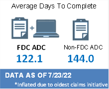 FDC ADC 105.7; Non-FDC ADC 112.2* Days