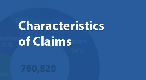 Characteristics of Claims