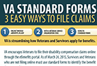 VA Standard Forms for Claims and Appeals Poster